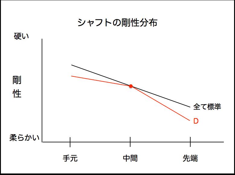 f:id:haraberashi:20170821122541p:plain