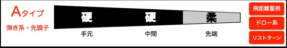 f:id:haraberashi:20170823203934p:plain