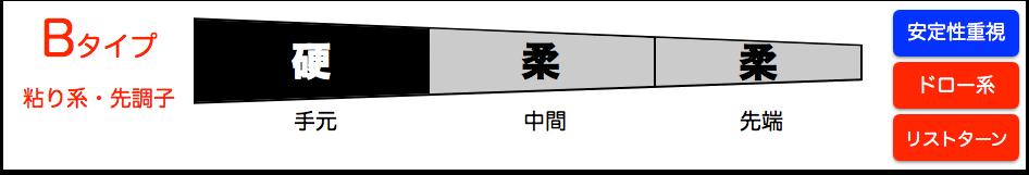 f:id:haraberashi:20170823204126p:plain