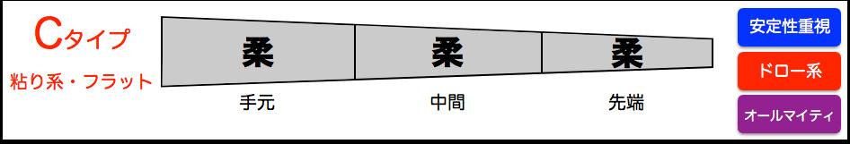 f:id:haraberashi:20170823204255p:plain