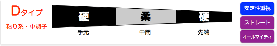 f:id:haraberashi:20170823204350p:plain