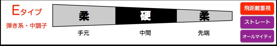 f:id:haraberashi:20170823204435p:plain