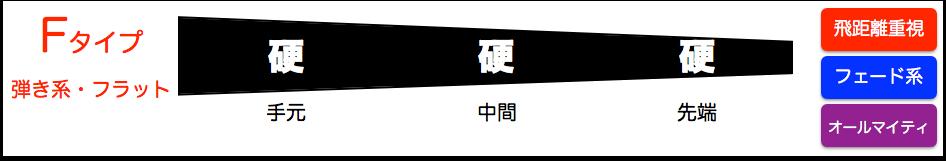 f:id:haraberashi:20170823204557p:plain