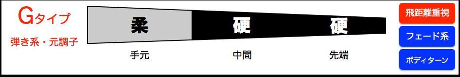 f:id:haraberashi:20170823204644p:plain
