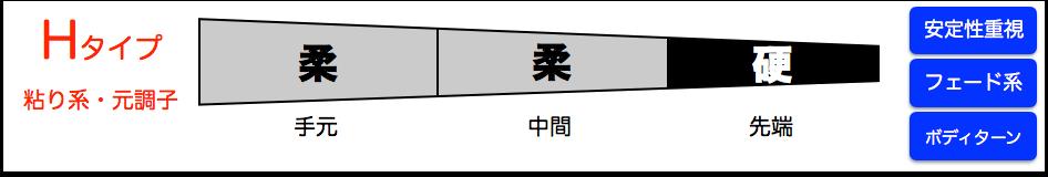 f:id:haraberashi:20170823204730p:plain