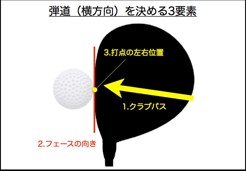 f:id:haraberashi:20171214235248p:plain