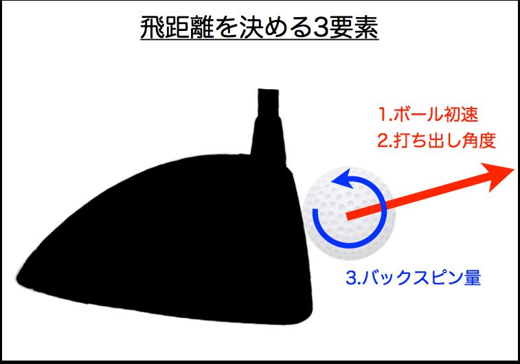 f:id:haraberashi:20171214235523p:plain