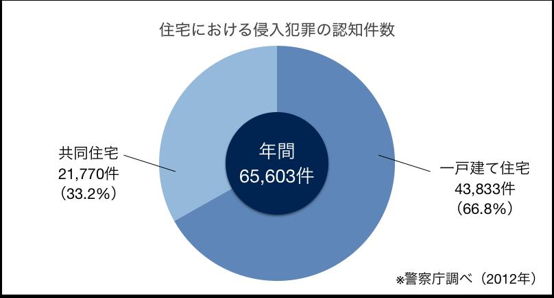 f:id:haraberashi:20180116231657p:plain