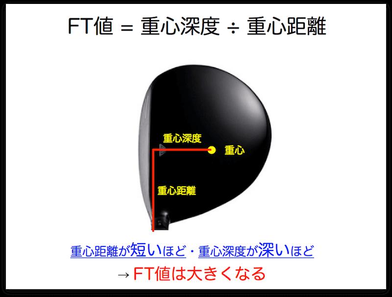 f:id:haraberashi:20180607090954p:plain