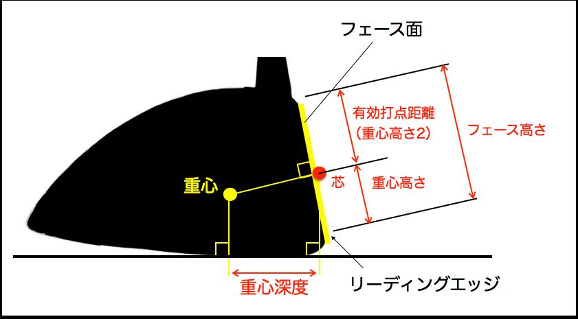 f:id:haraberashi:20180620183120p:plain