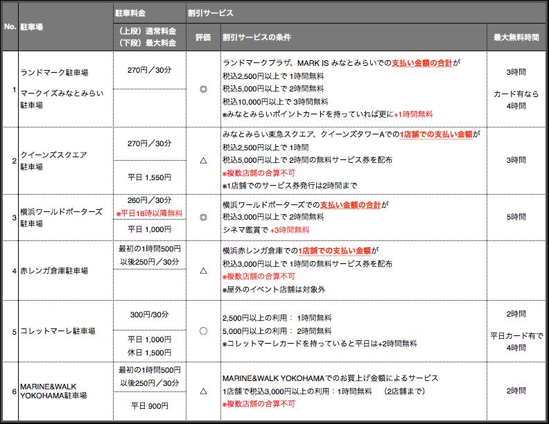 f:id:haraberashi:20180907230257p:plain