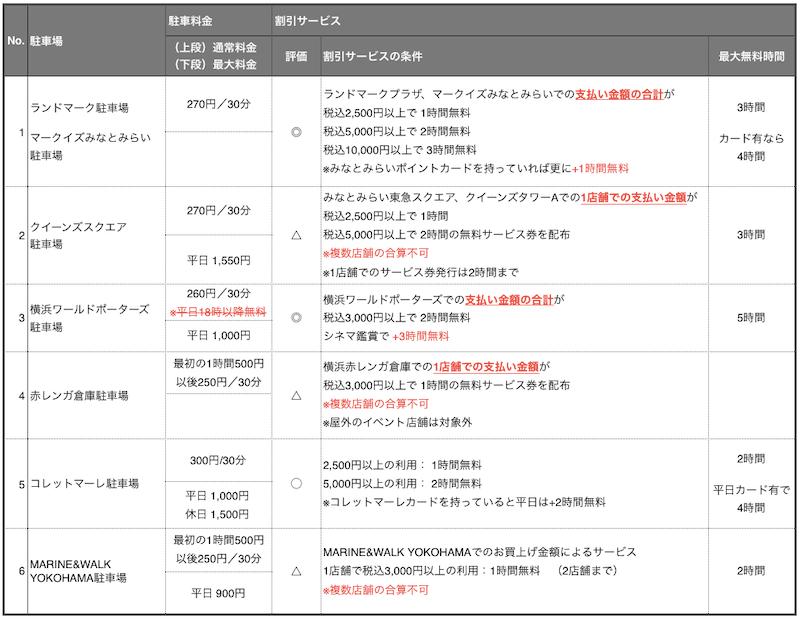 f:id:haraberashi:20181008231200p:plain