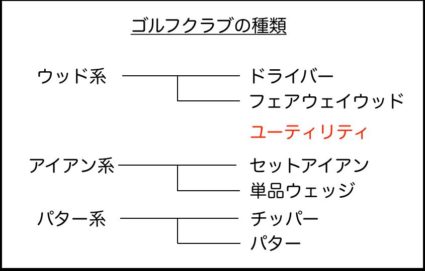 f:id:haraberashi:20190306061111p:plain