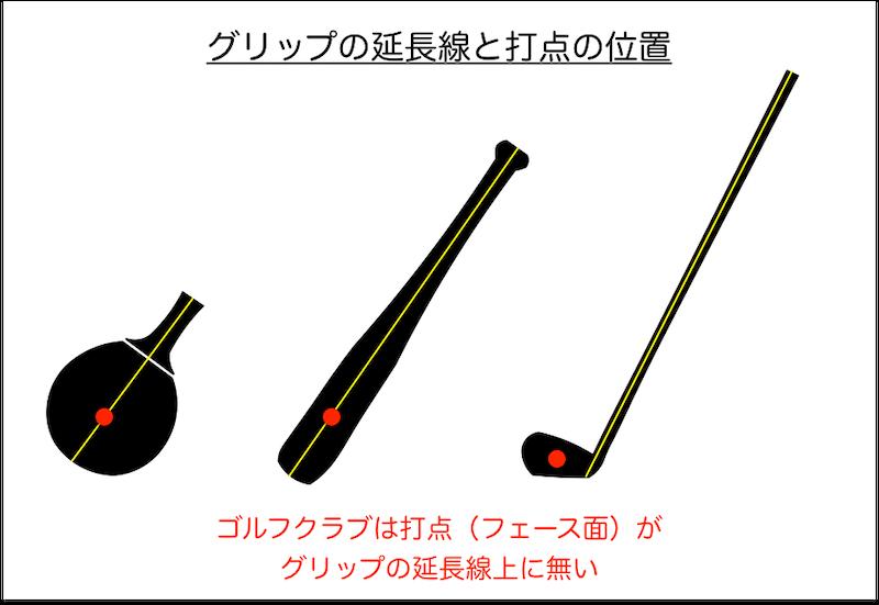 f:id:haraberashi:20190417065325p:plain