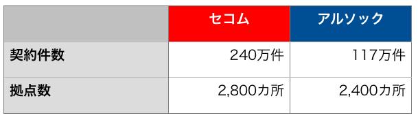 f:id:haraberashi:20191225023102p:plain