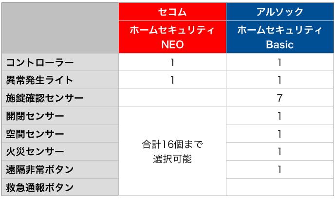 f:id:haraberashi:20191225023308p:plain