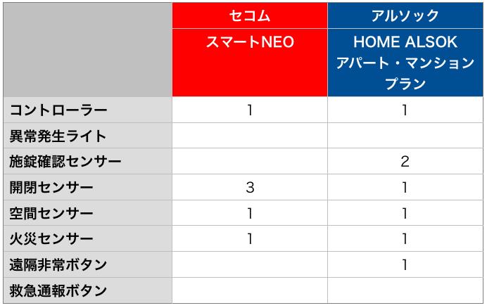 f:id:haraberashi:20191225023346p:plain