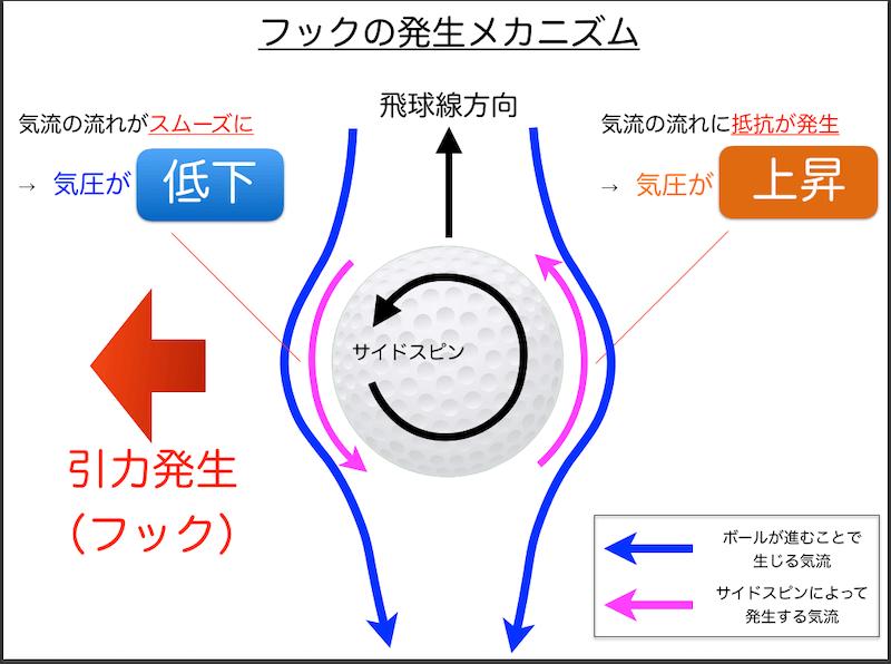 f:id:haraberashi:20200126160707p:plain