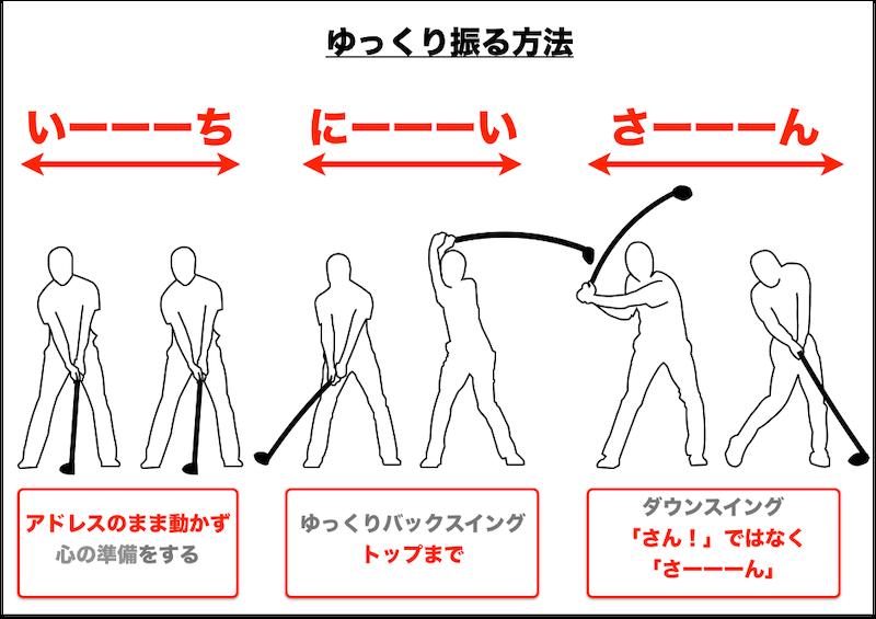 f:id:haraberashi:20200209112202p:plain
