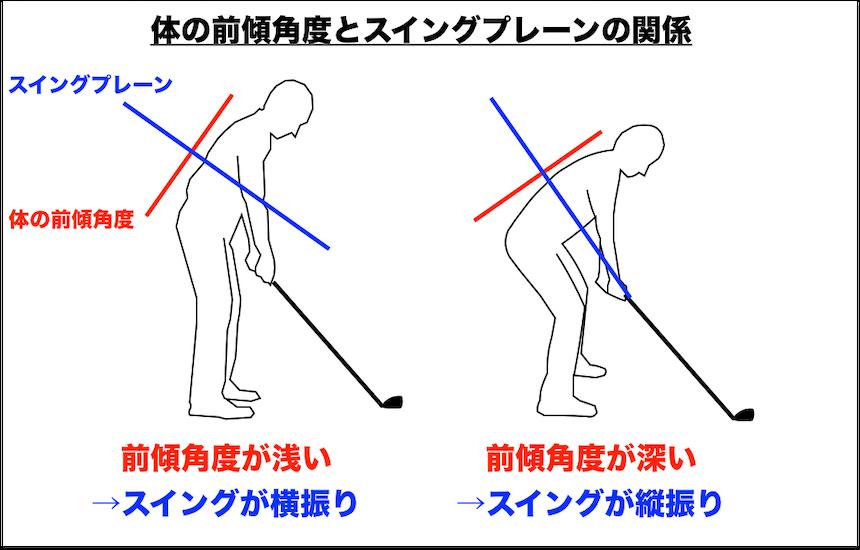f:id:haraberashi:20200209115602p:plain