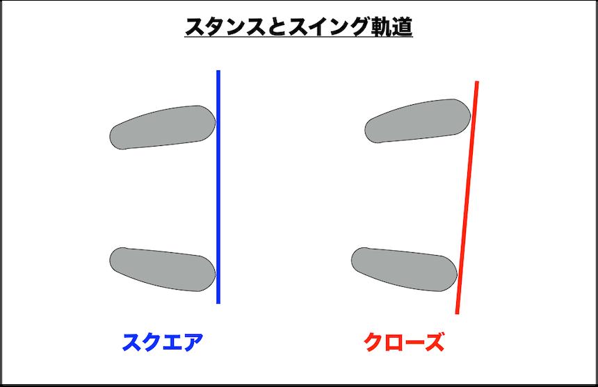f:id:haraberashi:20200209140217p:plain
