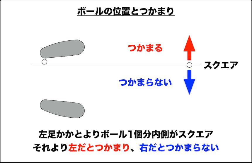 f:id:haraberashi:20200209140242p:plain