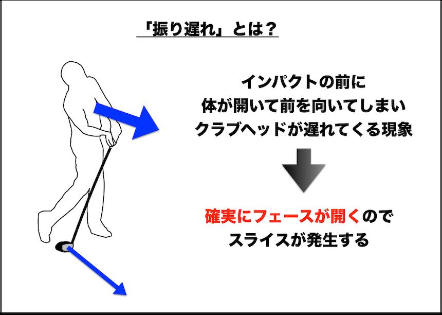 f:id:haraberashi:20200209140320p:plain