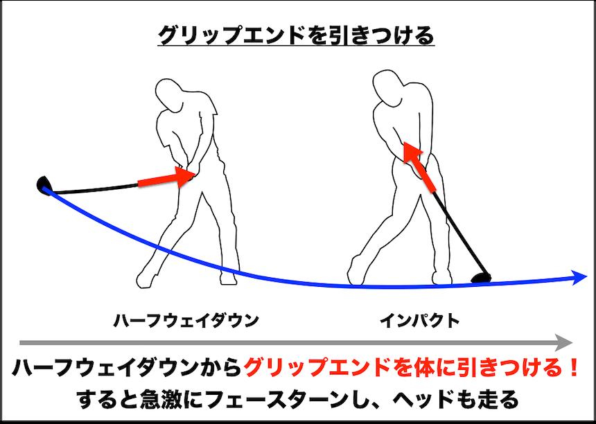 f:id:haraberashi:20200209140408p:plain