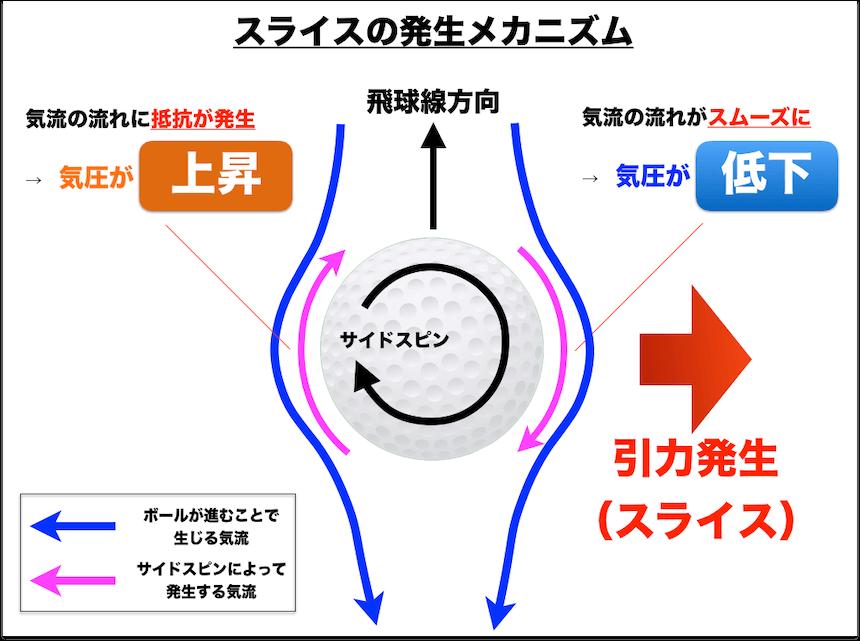 f:id:haraberashi:20200209224434p:plain
