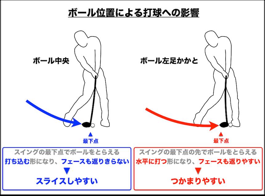 f:id:haraberashi:20200218050853p:plain