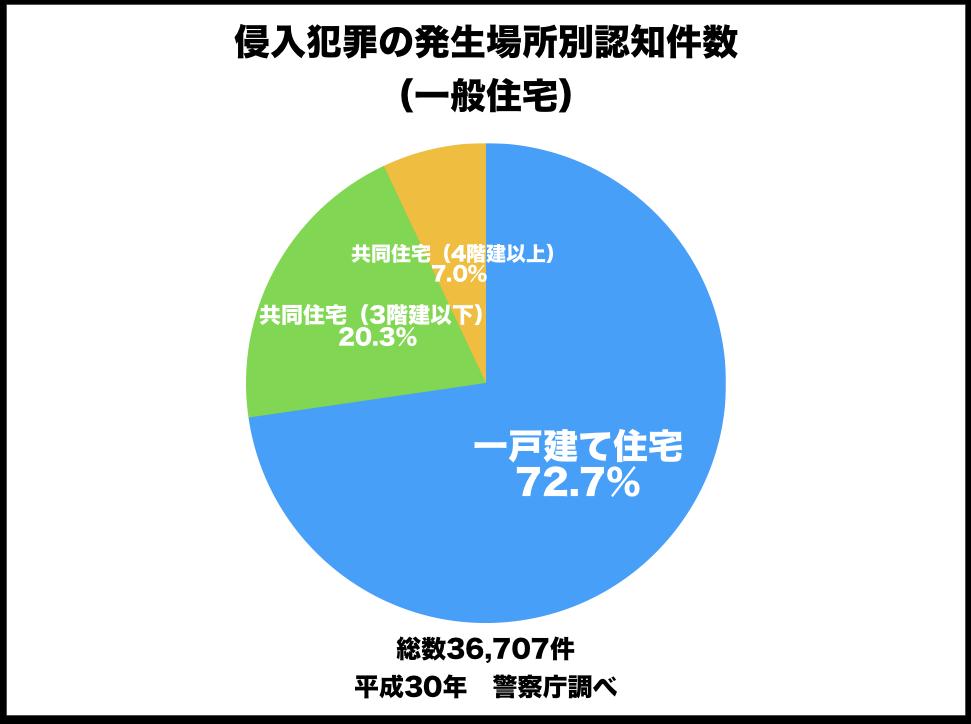f:id:haraberashi:20200223151710p:plain