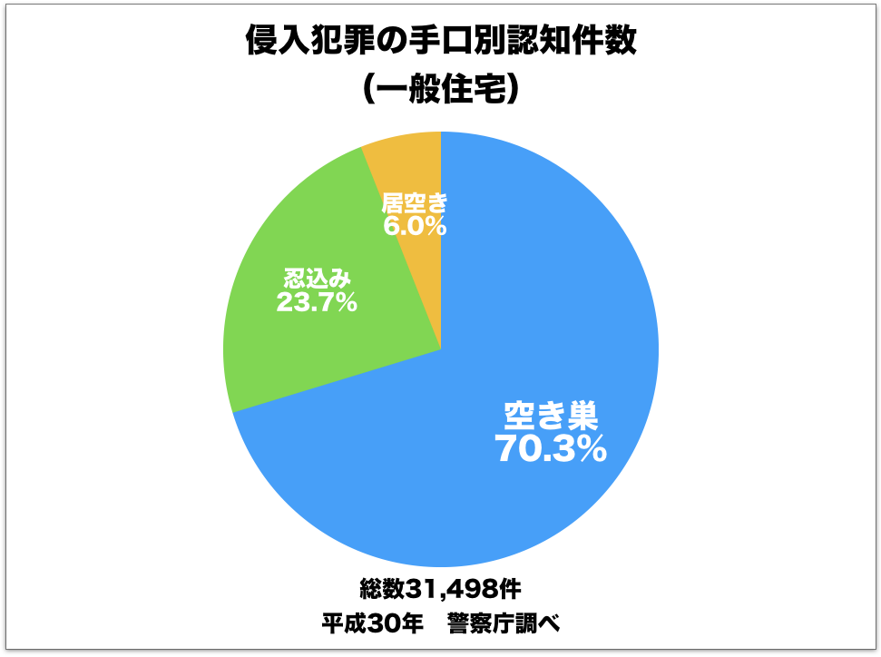 f:id:haraberashi:20200223153825p:plain