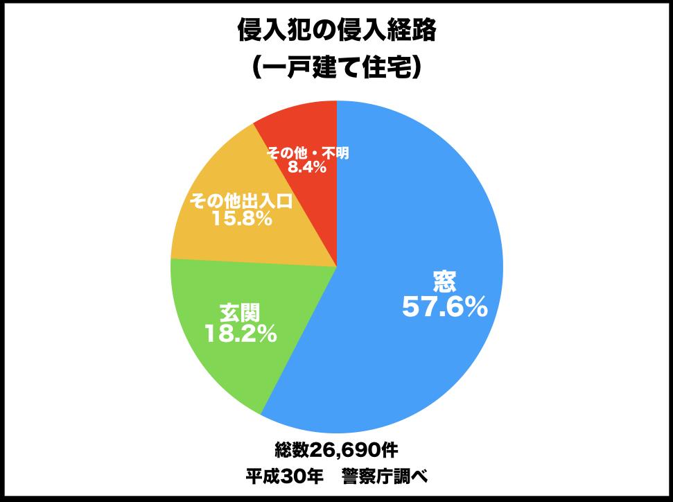 f:id:haraberashi:20200224132832p:plain