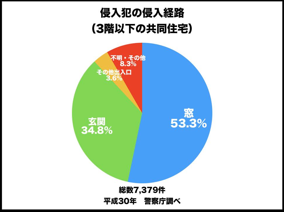 f:id:haraberashi:20200224132902p:plain