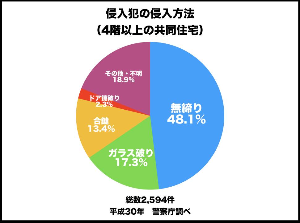 f:id:haraberashi:20200224133131p:plain