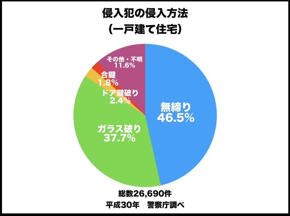 f:id:haraberashi:20200224133805p:plain