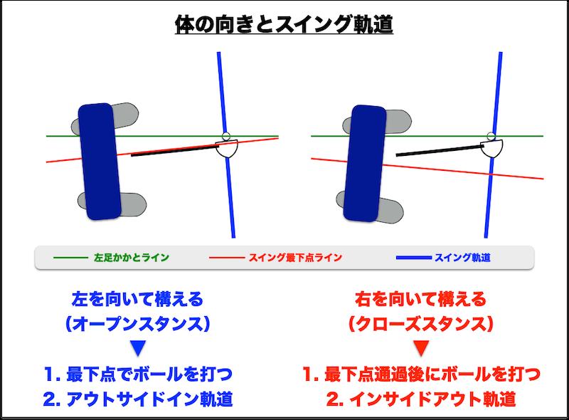 f:id:haraberashi:20200417105013p:plain