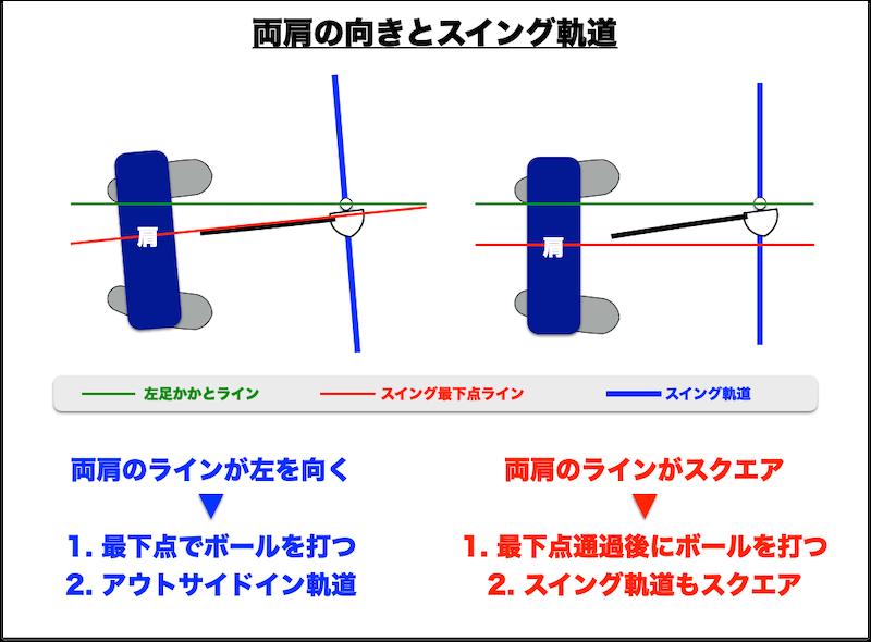 f:id:haraberashi:20200417111844p:plain