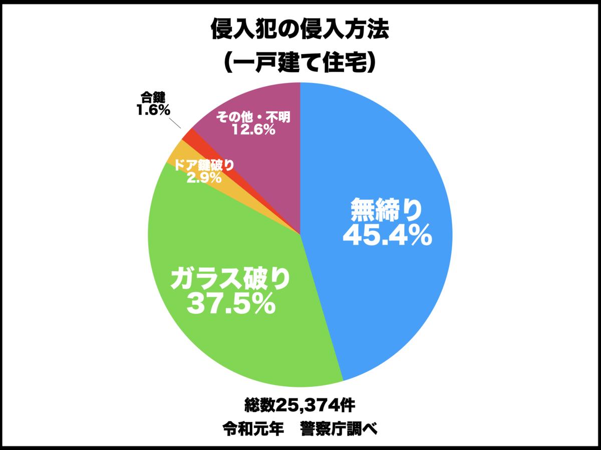 f:id:haraberashi:20201025014939p:plain