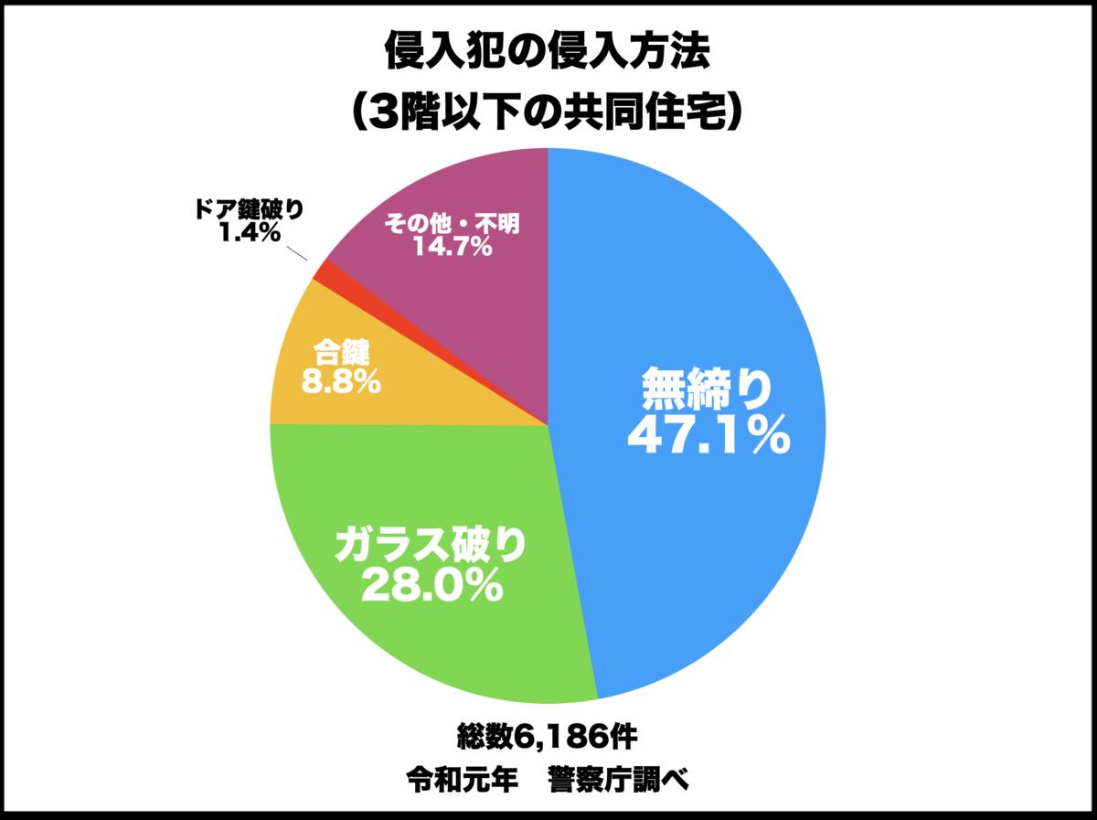 f:id:haraberashi:20201025015213p:plain