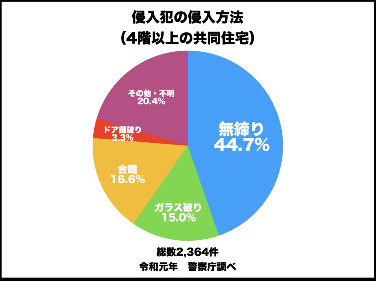 f:id:haraberashi:20201025015228p:plain