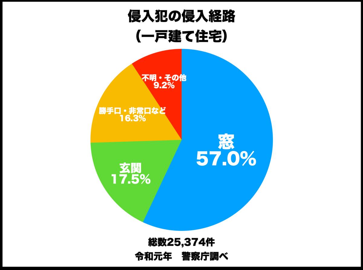 f:id:haraberashi:20201025015400p:plain