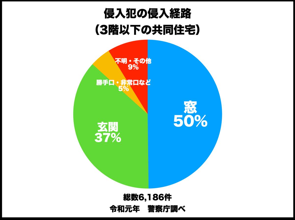 f:id:haraberashi:20201025015600p:plain