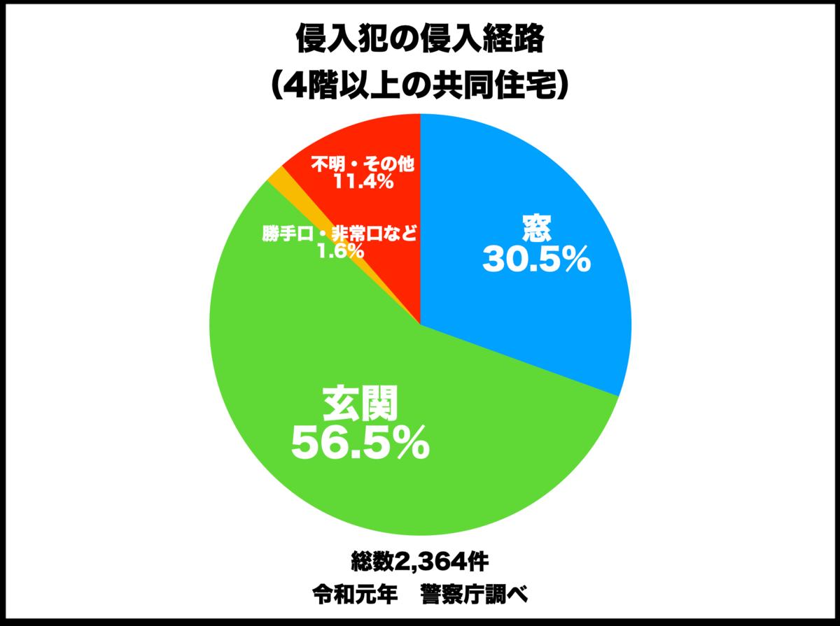 f:id:haraberashi:20201025015621p:plain