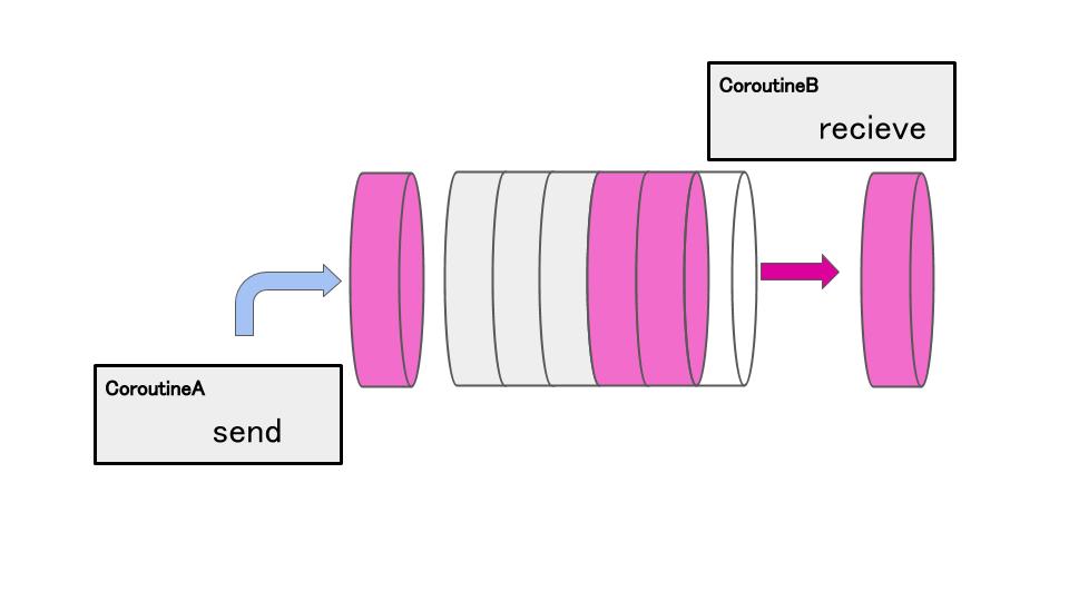 f:id:harada-777:20191015181603p:plain:w400:left
