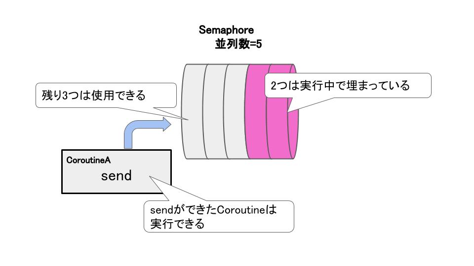 f:id:harada-777:20191015181641p:plain:w400:left