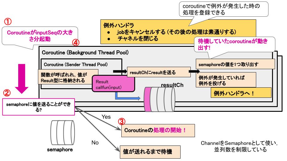 f:id:harada-777:20191015181807p:plain