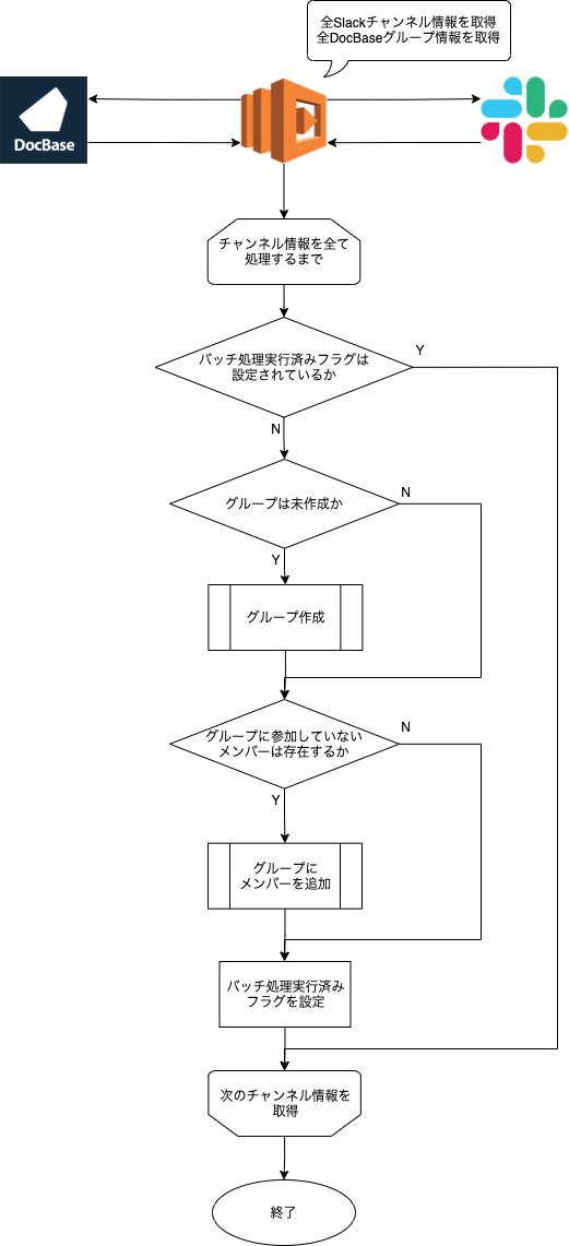 f:id:harada9853:20210405141113p:plain