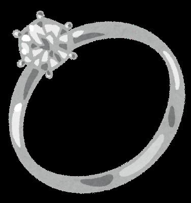 ダイヤが付いている指輪