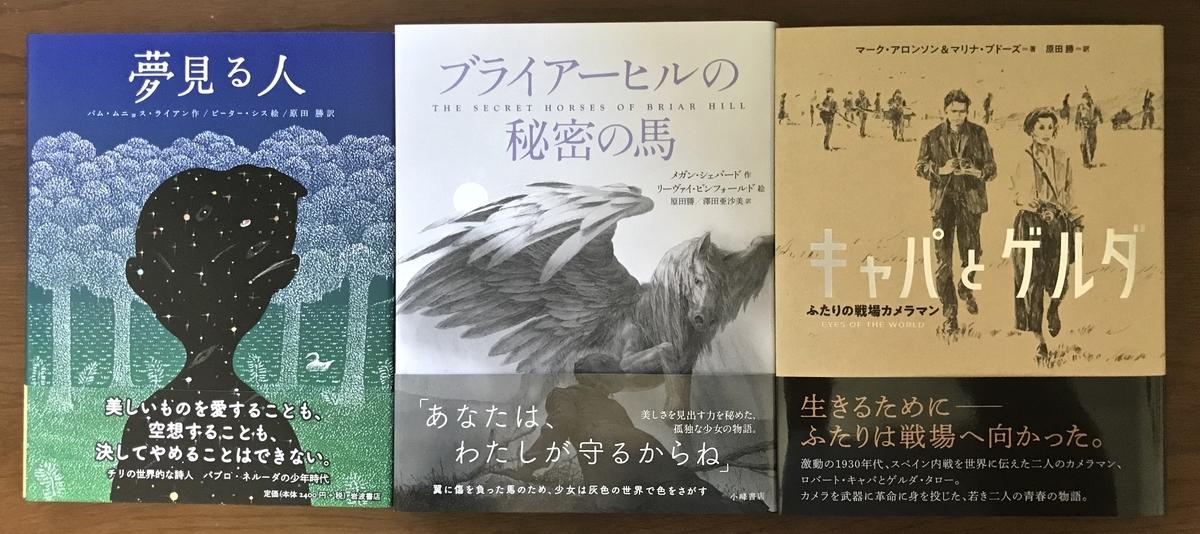 f:id:haradamasaru:20191108232011j:plain